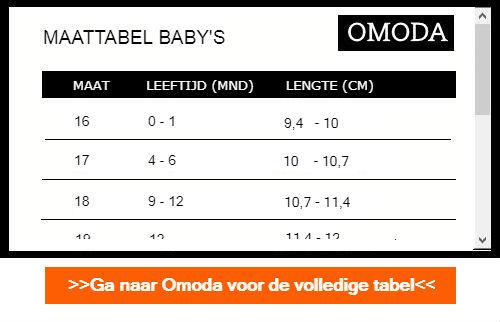 Omoda Tabel baby's
